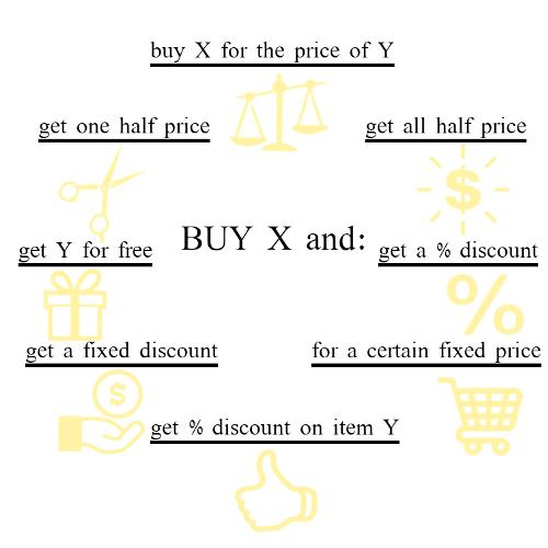 variants of Buy X Get Y Free offer